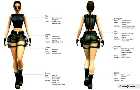 Tomb Raider: Angel of Darkness outfit